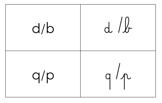 script cursif
