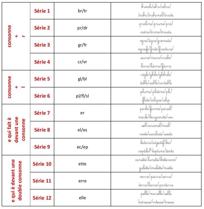 dictées muettes niveau 2-page-013